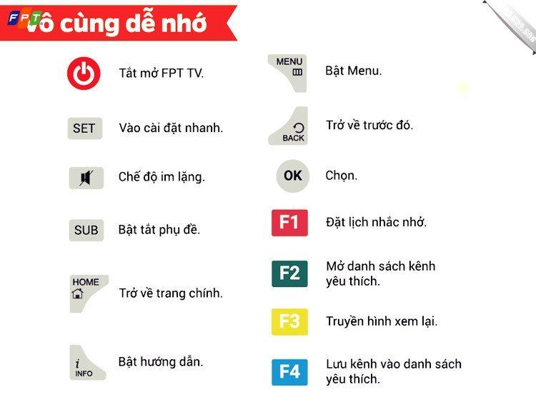 Phím chức năng truyền hình FPT
