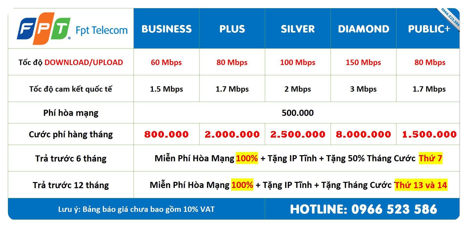 Bảng giá internet công ty