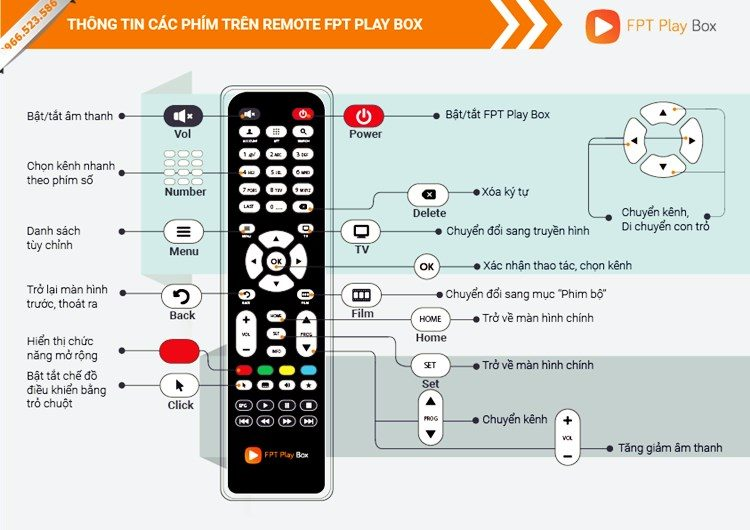 FPT Play Box Remote