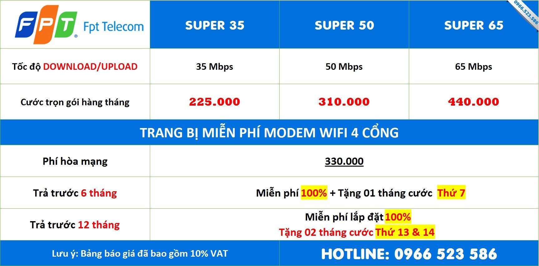 Internet FPT Nội thành Tháng 4