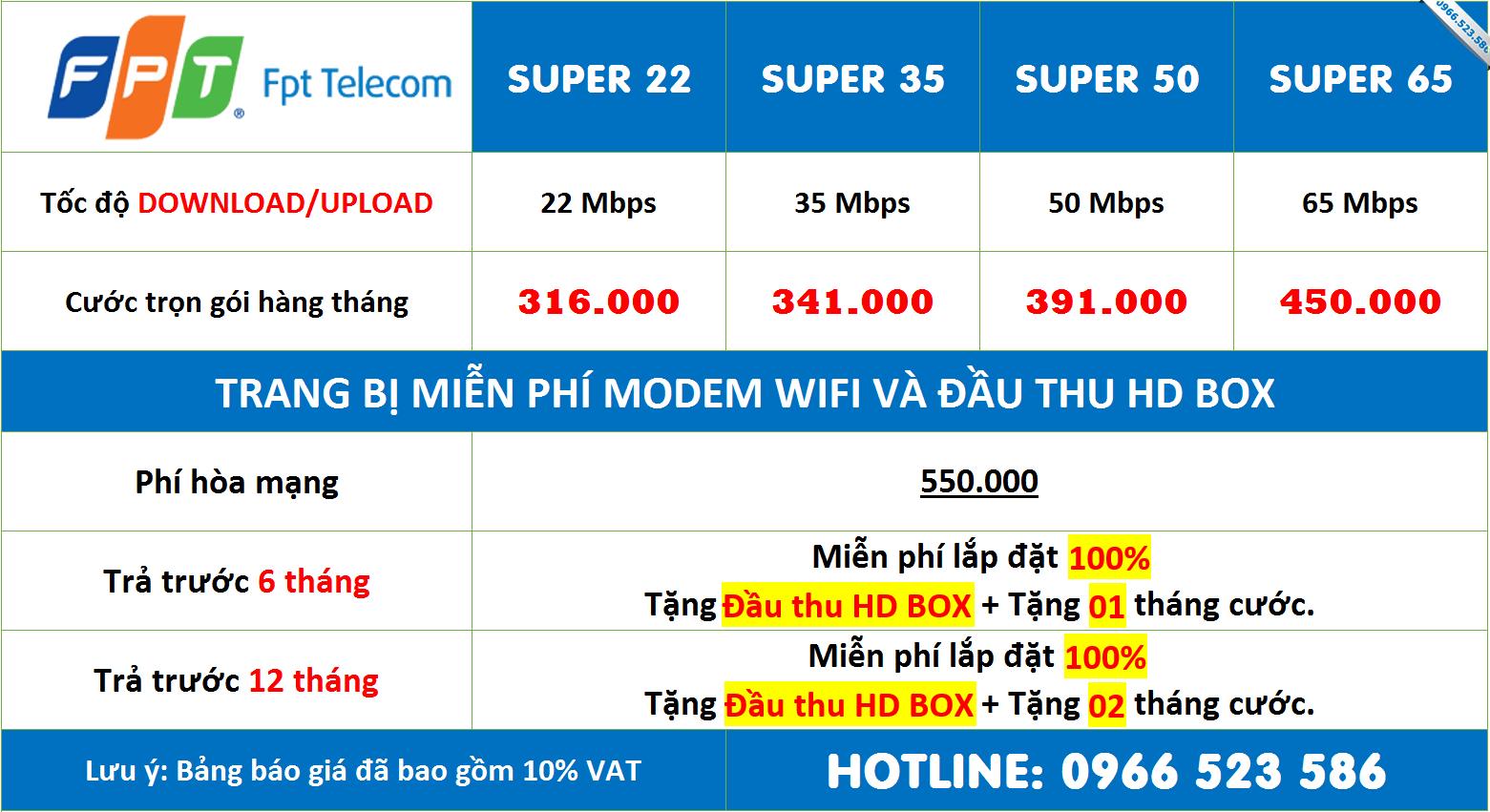 Combo K+ FPT Nội Thành Hà Nội