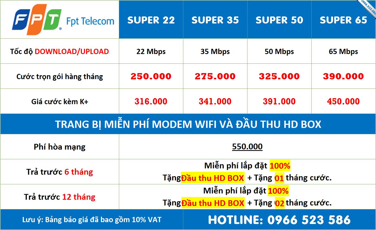 Bảng giá Combo Nội Thành Tháng 7