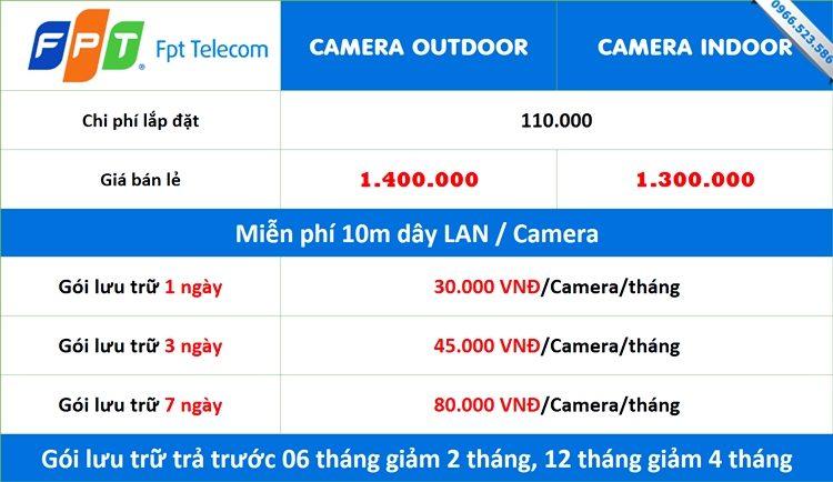 Bảng giá FPT Camera