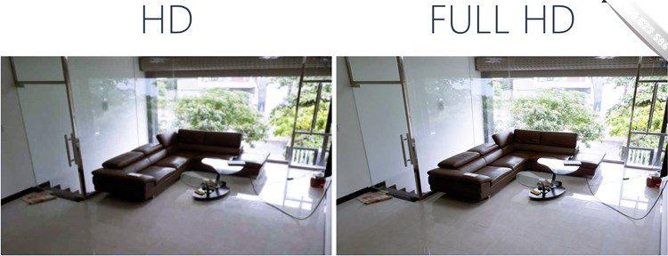 Chất lượng hình ảnh Camera FPT