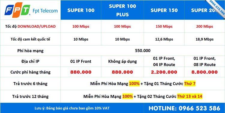 Gói doanh nghiệp FPT Thái Nguyên