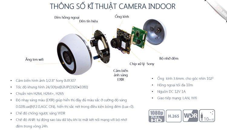 Thông số Camera Indoor FPT